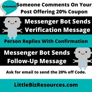 Messenger Bot Flow Example for 20 percent coupon offer