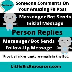 Messenger Bot Flow Example for Free Webinar